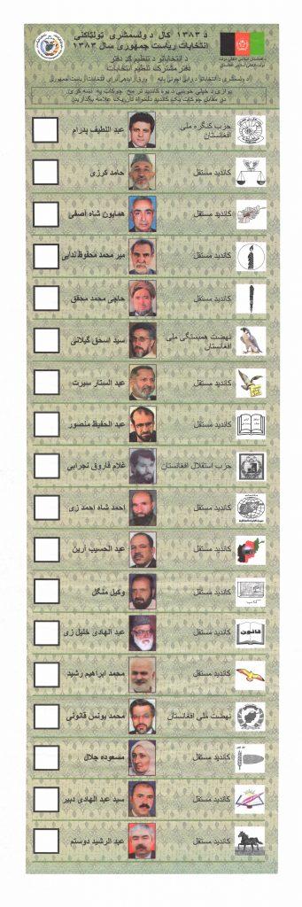 Bulletin de vote avec les portraits et les symboles des candidats